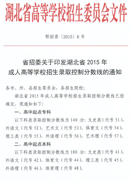 省招委关于印发湖北省2015年成人高等学校招生录取控制分数线的通知