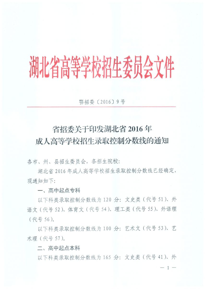 2016年湖北省成人高考录取分数线