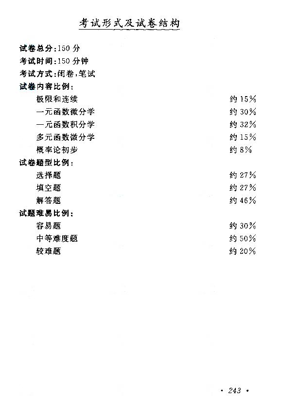 全国成人高考专升本高等数学(二)考试大纲