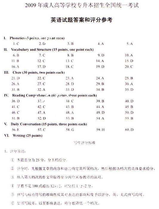 2009年成人高考专升本英语参考答案