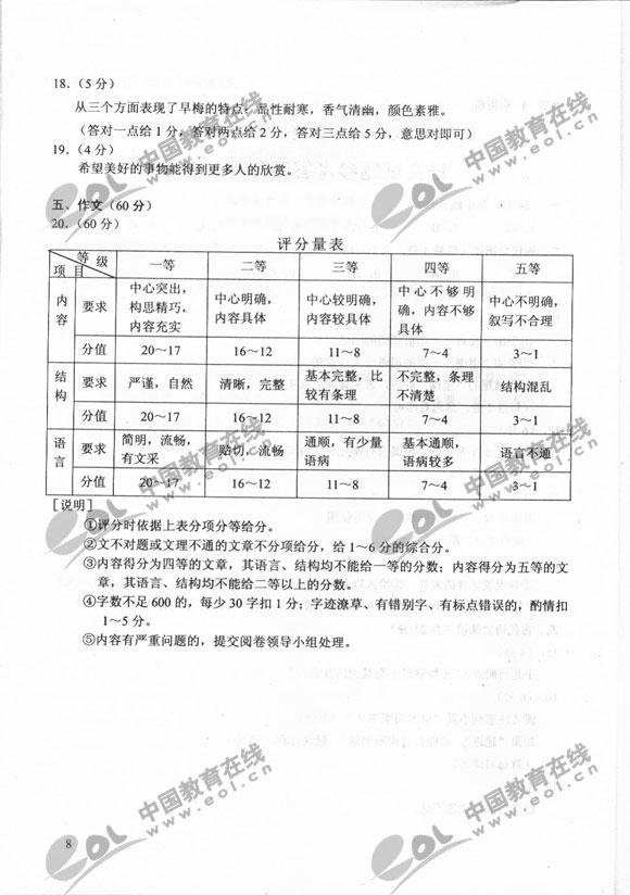 2011年成人高考(高起点)语文试题