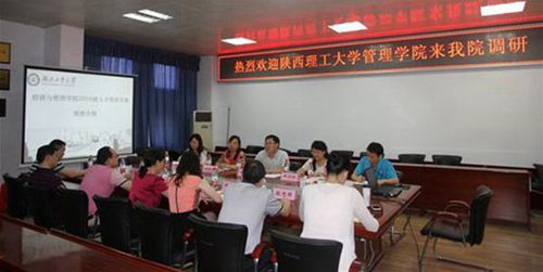 """陕西理工大学管理学院来湖北工业大学调研""""721""""人才培养方案"""