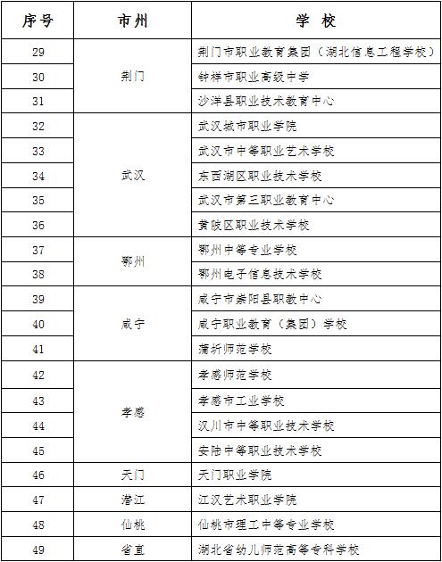 武汉市2016年下半年中小学教师资格考试(笔试)报考须知