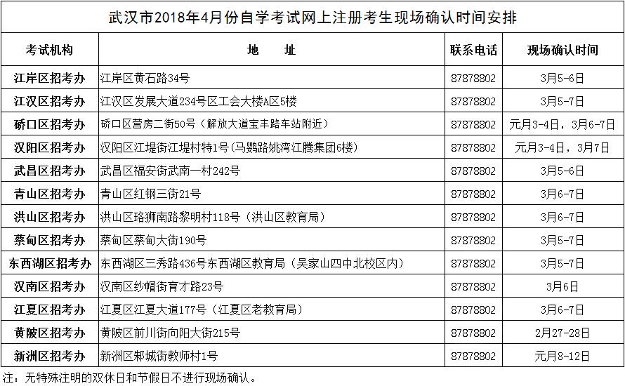 2018年4月武汉市自考现场确认时间安排