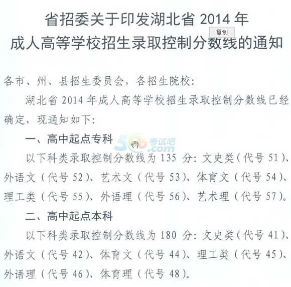2014年湖北成人高考录取分数线已公布