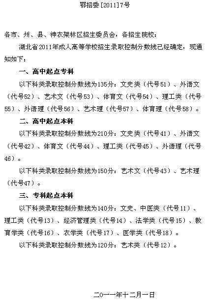 2011年长江大学成人高考录取分数线