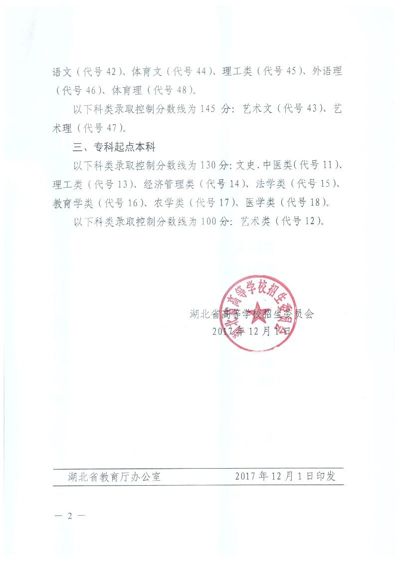 湖北省2017年成人高考录取分数线已公布