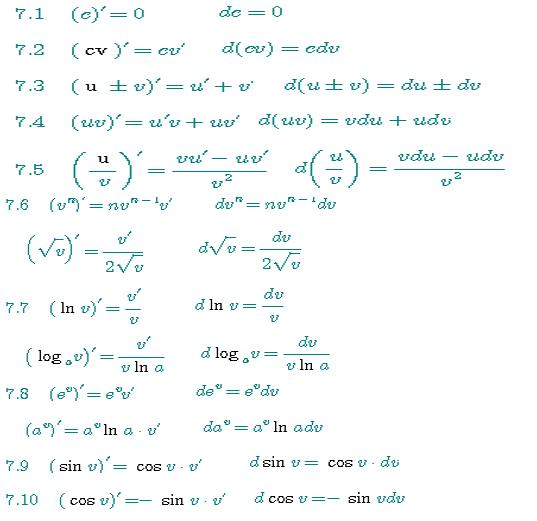 2017年成人高考高起点数学考试考场必备公式大全