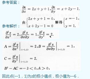 2015年成人高考专升本高等数学一考试真题及参考答案