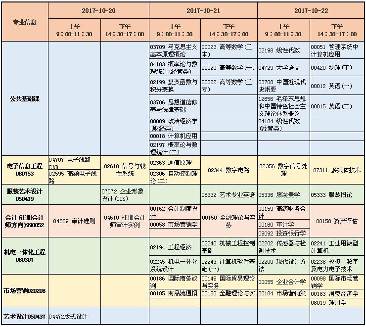 2017年10月武汉纺织大学独立本科段考试科目及时间安排表