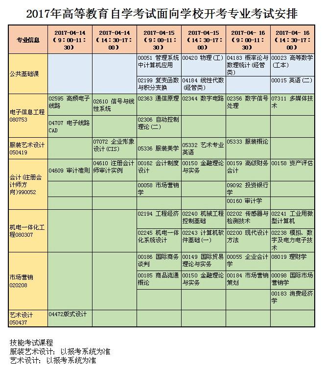 2017年4月武汉纺织大学独立本科段考试科目及时间安排表