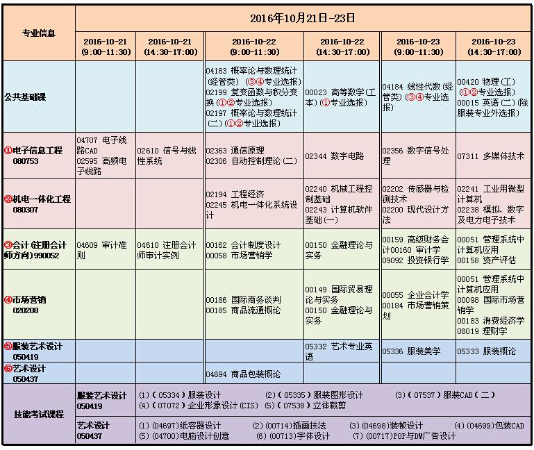武汉纺织大学关于2016年10月湖北省独立本科段考试科目及时间安排表