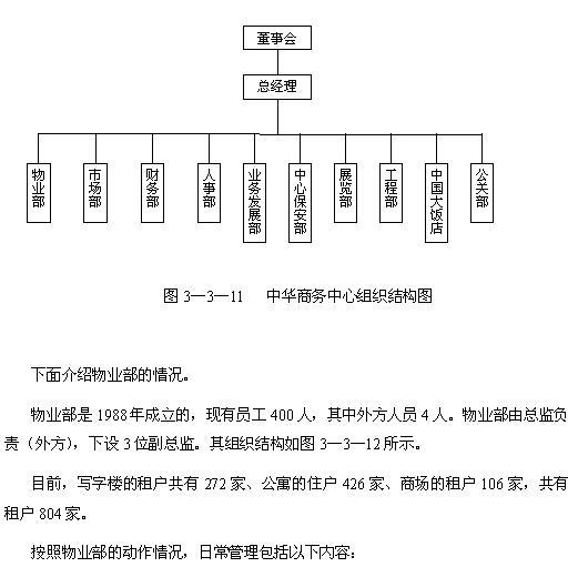 人力资源讲义(六)
