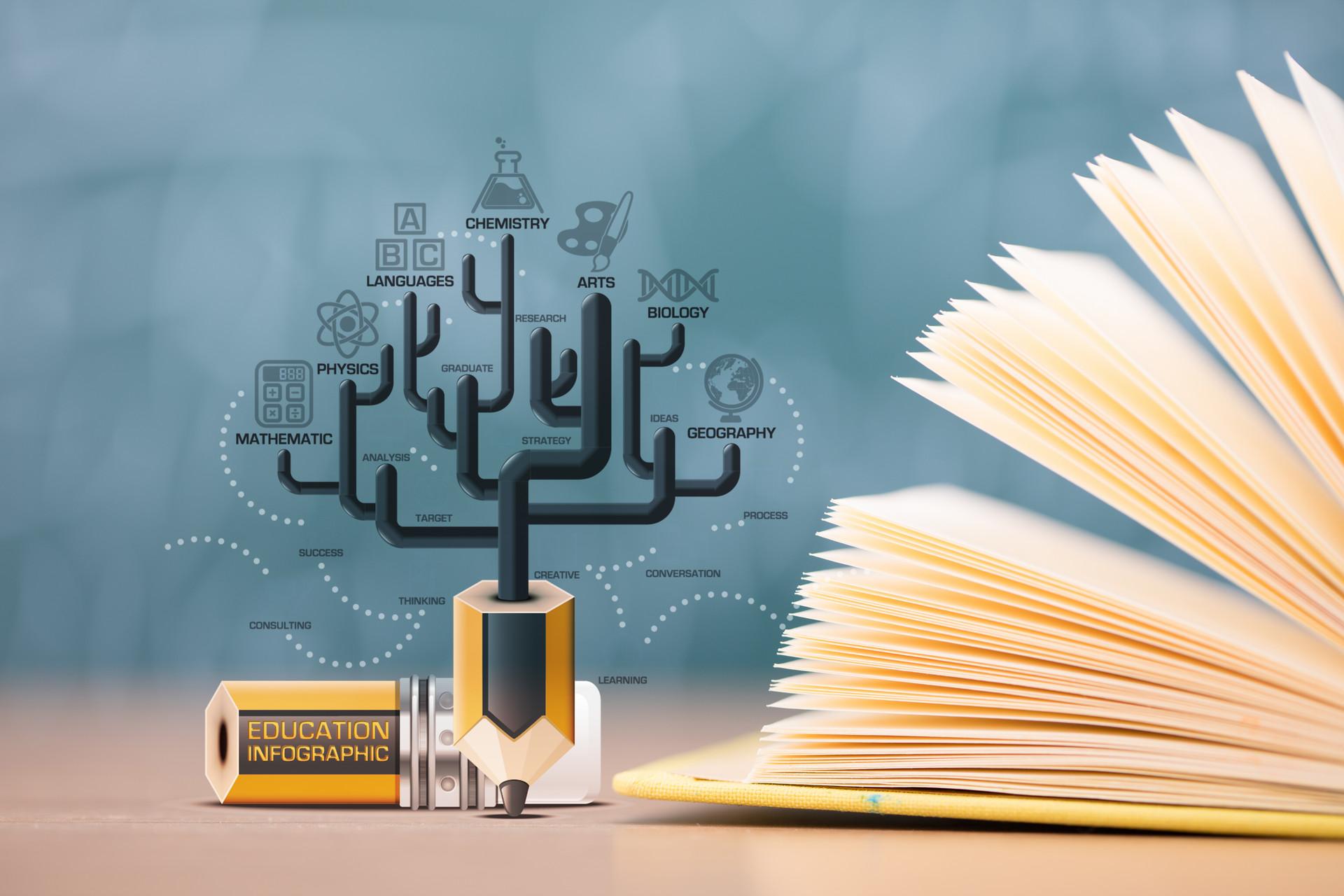 提升学历,为什么要参加远程教育?